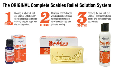 Naturasil Scabies Treatment System Inforgraphic