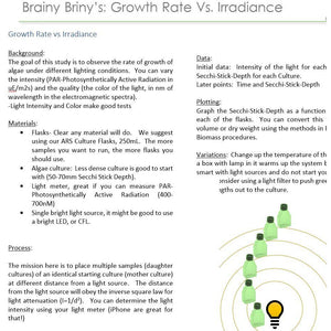 Brainy Briny's:  Growth Rate vs. Irradiance