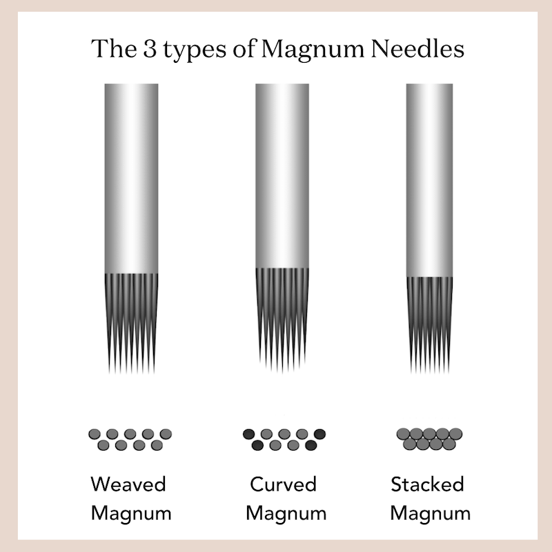 Types of Magnum Tattoo Needles Infographic