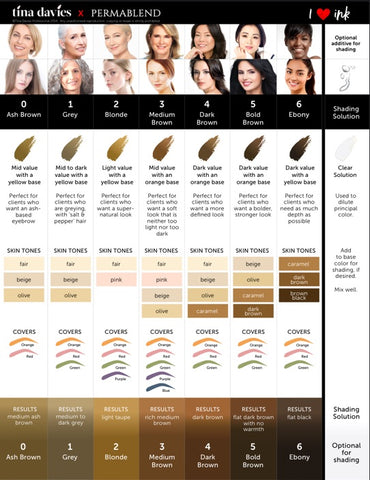 Tina Davies x Permablend I love Ink Original Eyebrow PMU Pigment Collection Color Chart