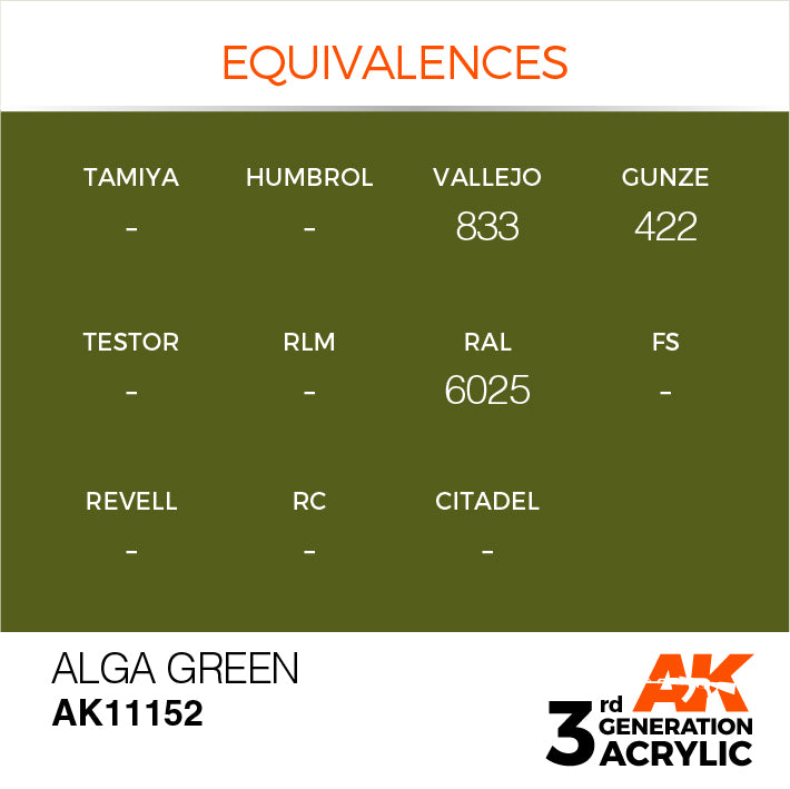 AK Interactive Paint 3rd Gen Paint Cross Reference: Alga Green AK11152