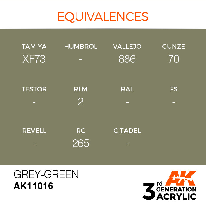 AK Interactive Paint 3rd Gen Paint Cross Reference: Grey-Green AK11016