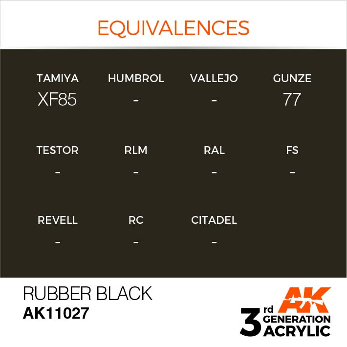 AK Interactive Paint 3rd Gen Paint Cross Reference: Rubber Black AK11027