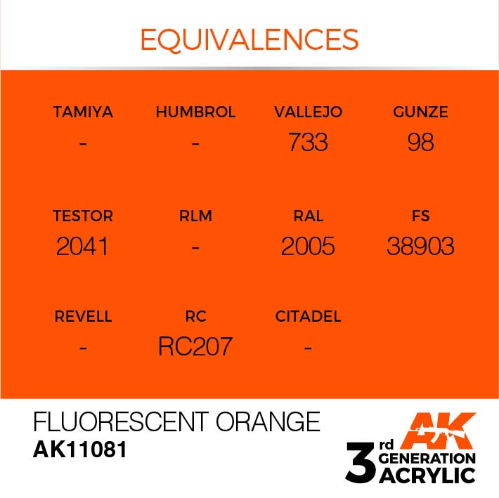 AK Interactive Paint 3rd Gen Paint Cross Reference: Fluorescent Orange AK11081