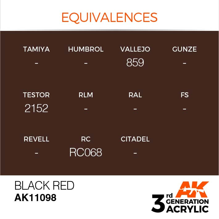 AK Interactive Paint 3rd Gen Paint Cross Reference: Black Red AK11098