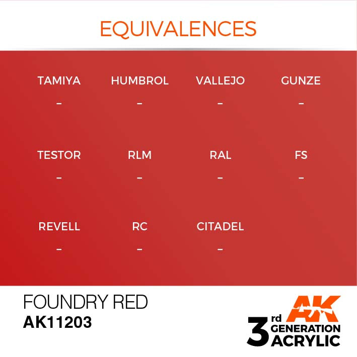 AK Interactive Paint 3rd Gen Paint Cross Reference: Foundry Red AK11203