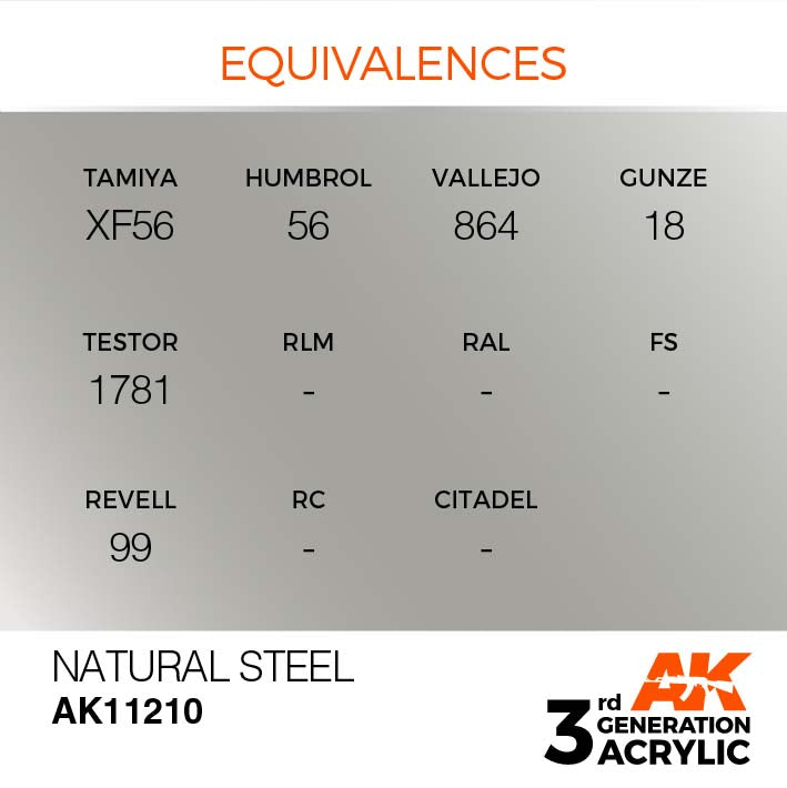 AK Interactive Paint 3rd Gen Paint Cross Reference: Natural Steel AK11210