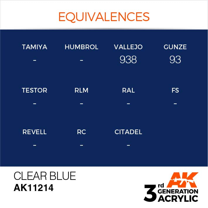 AK Interactive Paint 3rd Gen Paint Cross Reference: Clear Blue AK11214