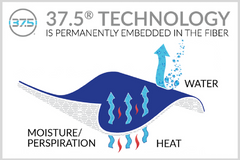 Breathable waterproof 375 Technology stops humidity for ruining hair