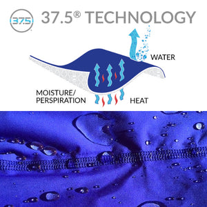 Hi-tech shower turban Diagram of 37.5® Technology waterproof breathable fabric material 2.5-layer WP/B membrane