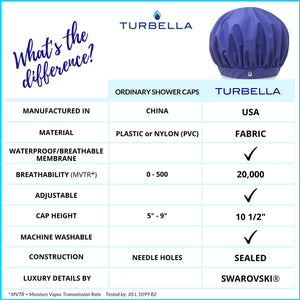 TURBELLA Superpower Shower Cap