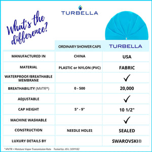 TURBELLA Shower Cap Turban