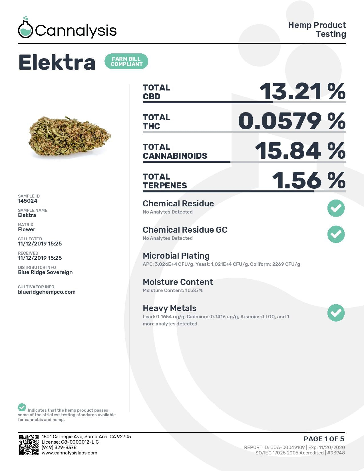 Elektra Strain Blue Ridge Flower- Pound