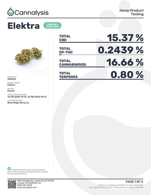 Elektra Strain Blue Ridge Selects Flower