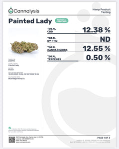 Painted Lady Strain Blue Ridge Selects Flower (New)