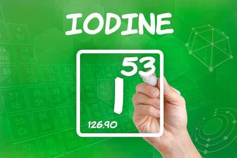24 Hour Iodine Loading Test