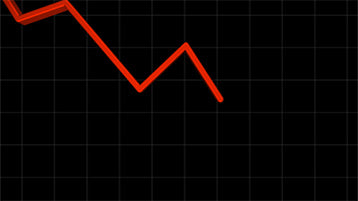 Stock Market Down Trend Red Line Animation