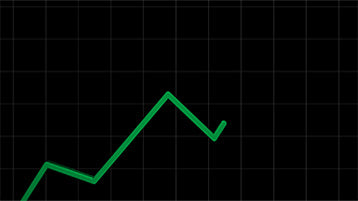 Stock Market Green Trend Line Raising Up
