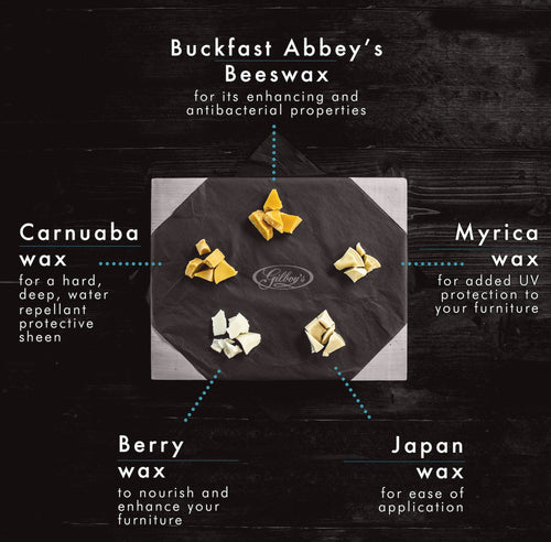 what is in Gilboys beeswax polishes