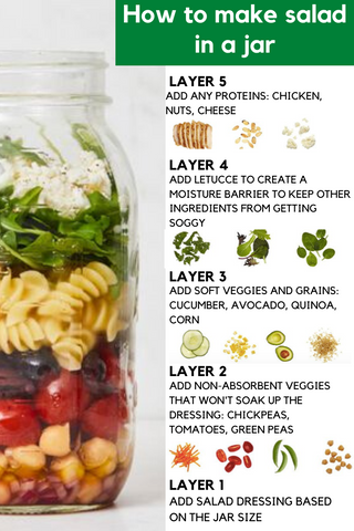 grocery-delivery-london-uk-fast-cheap-grocemania-the-hottest-food-trend-on-the-go-salad-jar