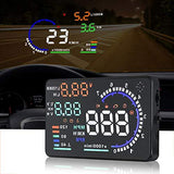 HUD head up display - Compatible with majority of cars