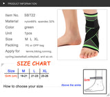 3D Ankle Support