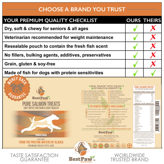 Freeze Dried Wild Alaskan Salmon Treats