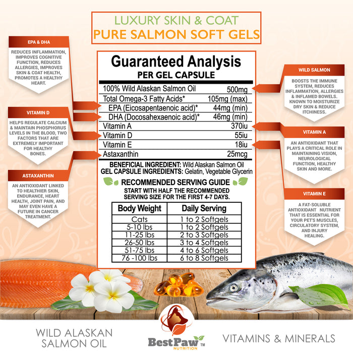 Pure Wild Alaskan Salmon Oil 500mg Softgels