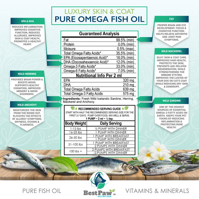 Pure Omega 3 Fish Oil (Blend of Anchovy, Herring, Mackerel & Sardine Oils)