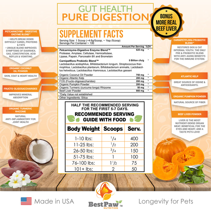 Pure Digestion | The Best Probiotic For Dogs & Cats