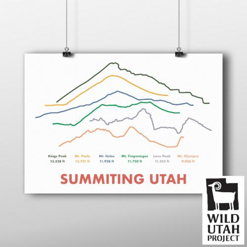 """Summit Utah"" Digital Poster"