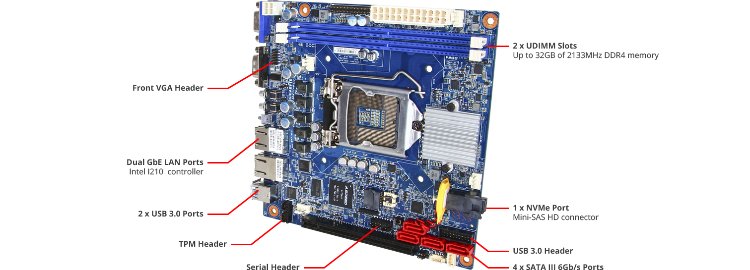 New Arrival Gigabyte Mx11-PC0 - Not Just another Itx board !!