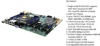 Single and Dual Motherboards for Xeon E5 2600 V4 - X-Case.co.uk Ltd