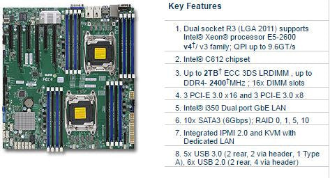 Single and Dual Motherboards for Xeon E5 2600 V4