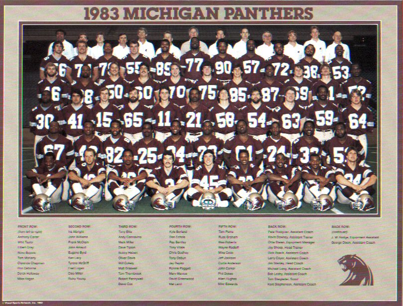 1983 Michigan Panthers Roster