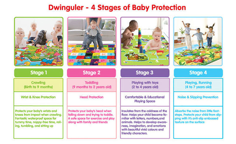 Dwinguler Playmats - Great For Children Of All Ages