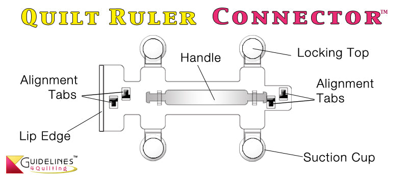 Quilt Ruler Connector / Handle