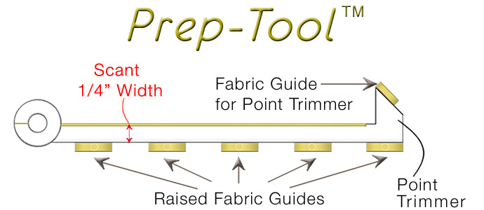 Prep-Tool - Precisely Mark Seam Lines & Trim Triangle Points