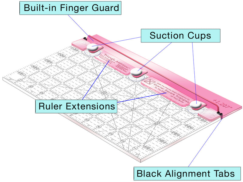 Quarter Square Triangle Seam Allowance Addition with Built-in Finger Guard