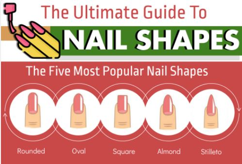 The Ultimate Guide About Nail Shapes