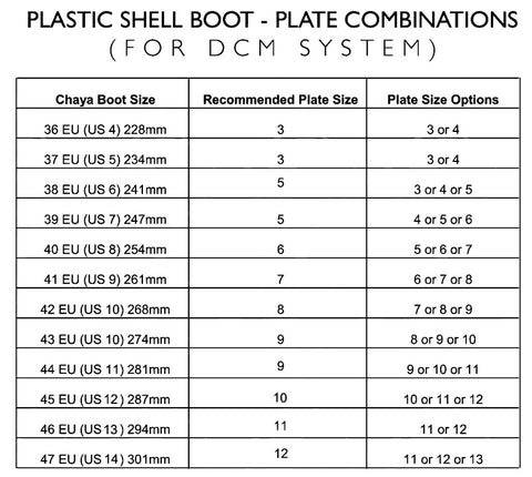 Plastic-Shell-Boot-Plate