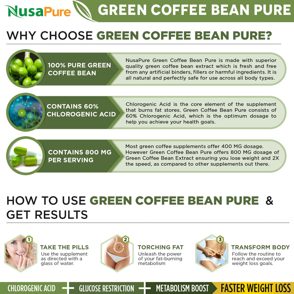 Green coffee bean extract how to use