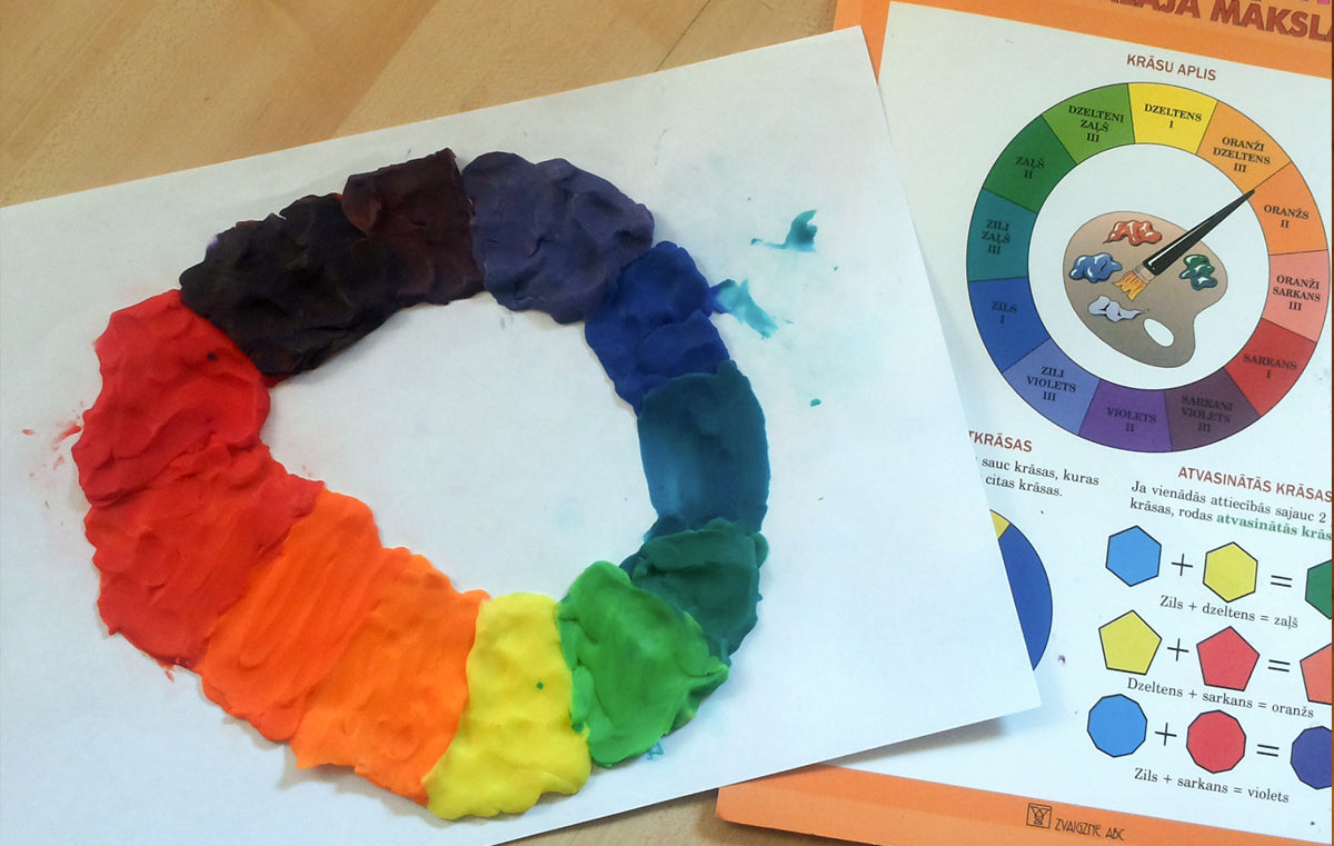 Colour Wheel From Play Dough