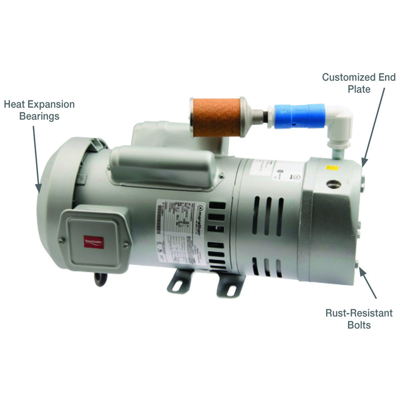¾ to 1 HP Rotary Vane Compressors