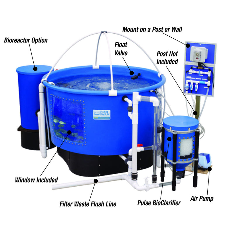 The Automated Fish Farm™