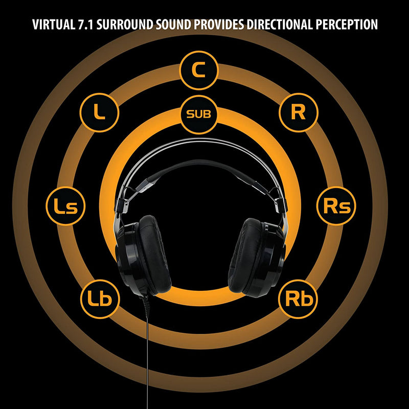ENHANCE Scoria Gaming Headset for PC & PS4 with USB 7.1 Surround Sound