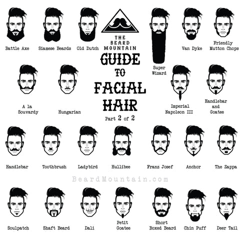 Fabulous The Beard Mountain Guide To Facial Hair Awesomeness Beard Mountain Natural Hairstyles Runnerswayorg