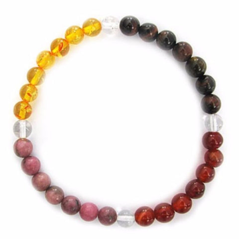 Gemstone ENERGY BRACELET Crystal Healing - PUBLIC SPEAKING - Crystal Rock Emporium