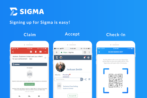 Sigma features.