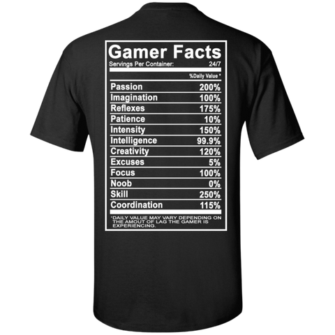Gamer Facts